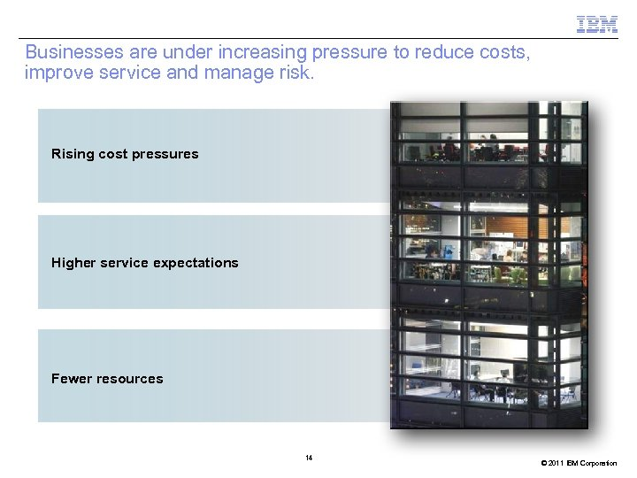 Businesses are under increasing pressure to reduce costs, improve service and manage risk. Rising