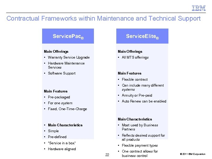 Contractual Frameworks within Maintenance and Technical Support Service. Pac® Service. Elite® Main Offerings •