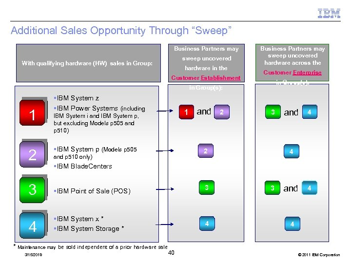 "Additional Sales Opportunity Through ""Sweep"" Business Partners may sweep uncovered With qualifying hardware (HW)"