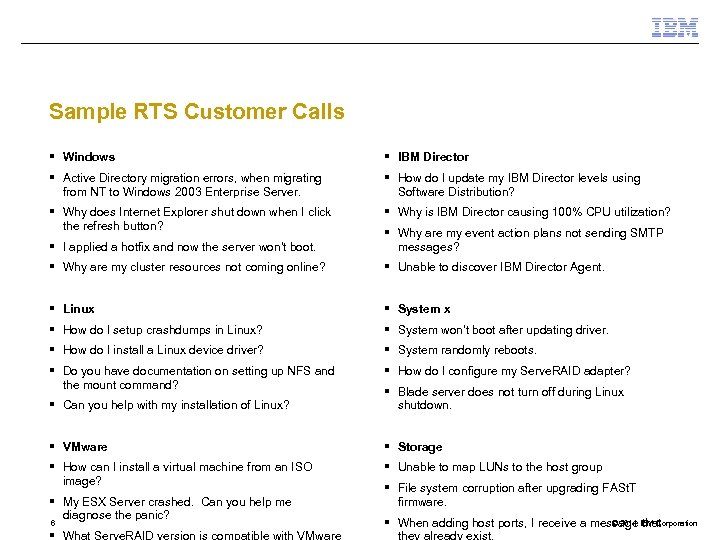 Sample RTS Customer Calls § Windows § IBM Director § Active Directory migration errors,