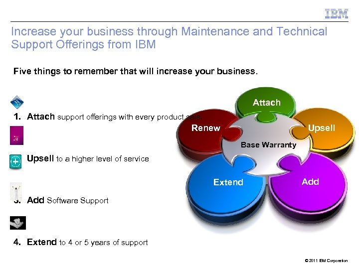 Increase your business through Maintenance and Technical Support Offerings from IBM Five things to