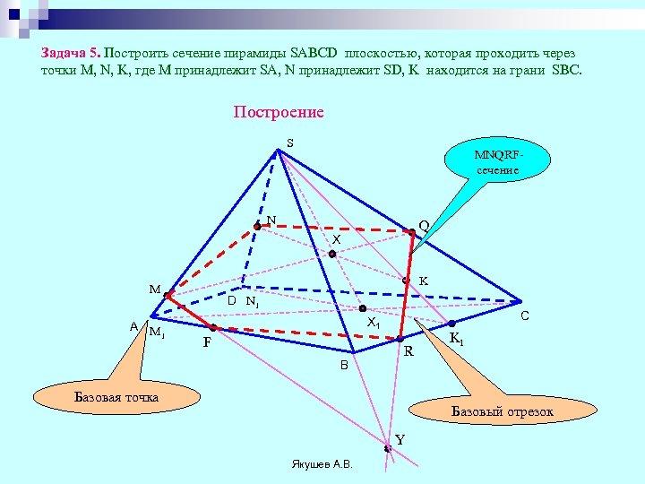 Задача 5. Построить сечение пирамиды SABCD плоскостью, которая проходить через точки M, N, K,