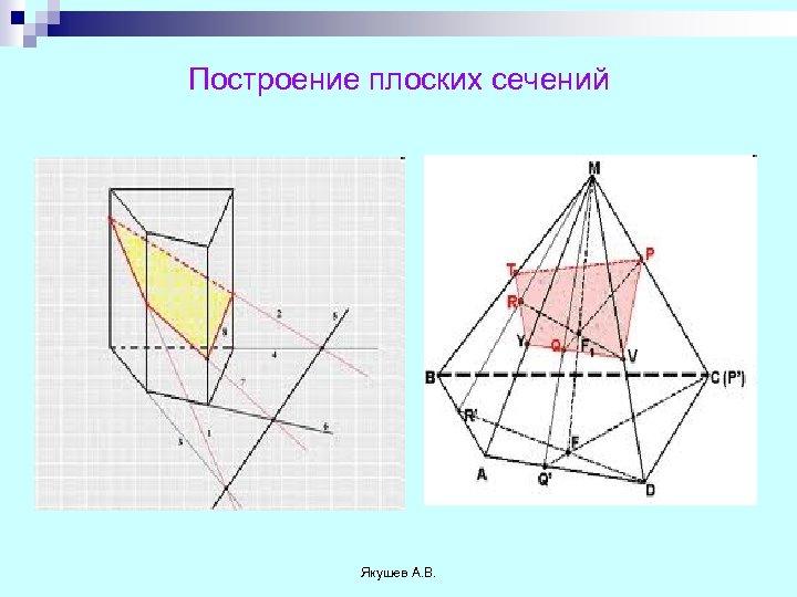Построение плоских сечений Якушев А. В.