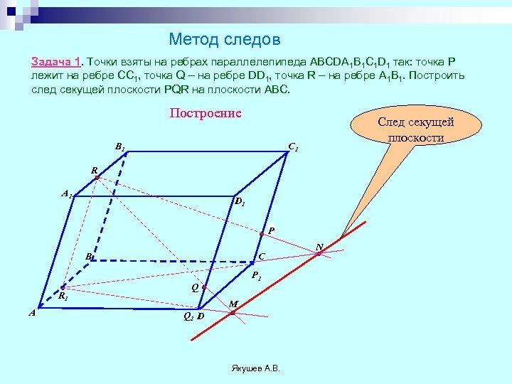 Метод следов Задача 1. Точки взяты на ребрах параллелепипеда ABCDA 1 B 1 C