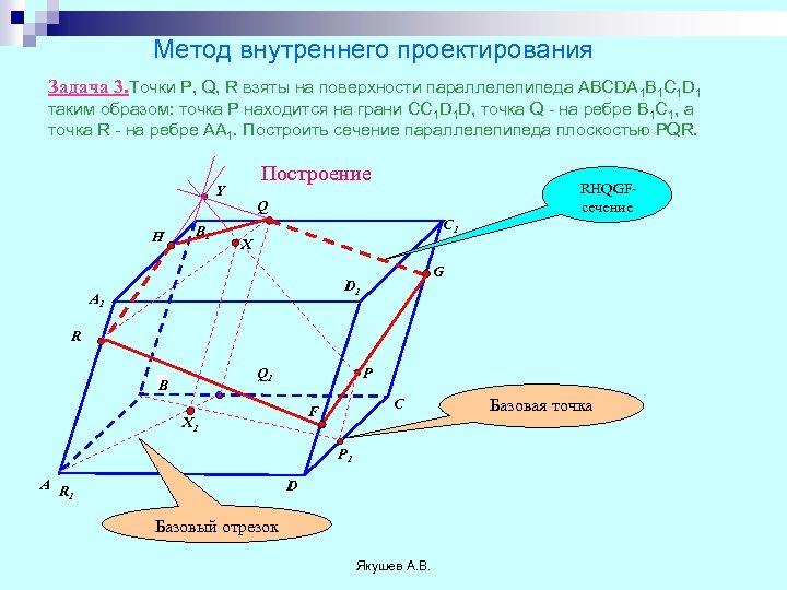 Метод внутреннего проектирования Задача 3. Точки P, Q, R взяты на поверхности параллелепипеда ABCDA