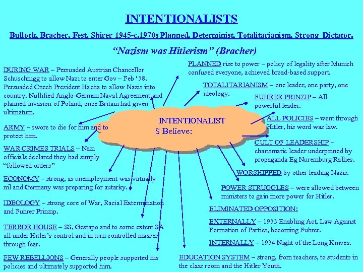 INTENTIONALISTS Bullock, Bracher, Fest, Shirer 1945 -c. 1970 s Planned, Determinist, Totalitarianism, Strong Dictator.