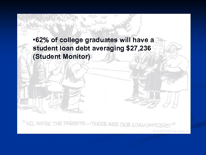 • 62% of college graduates will have a student loan debt averaging $27,