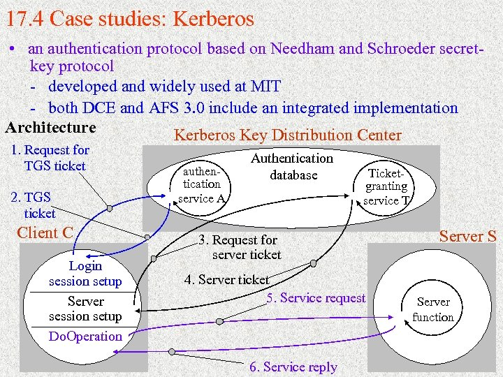 17. 4 Case studies: Kerberos • an authentication protocol based on Needham and Schroeder