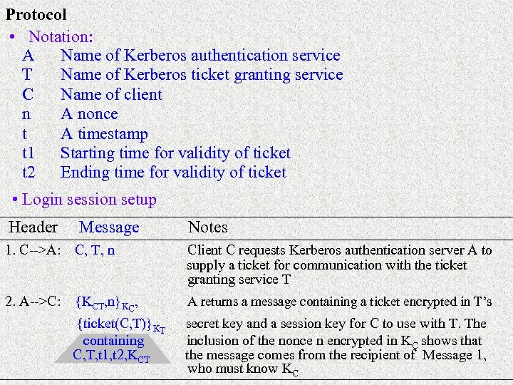 Protocol • Notation: A Name of Kerberos authentication service T Name of Kerberos ticket