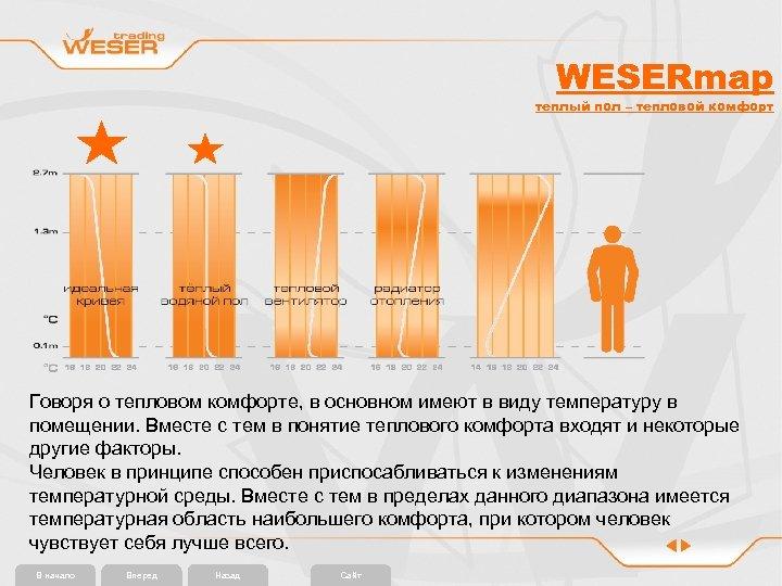 WESERmap теплый пол – тепловой комфорт Говоря о тепловом комфорте, в основном имеют в