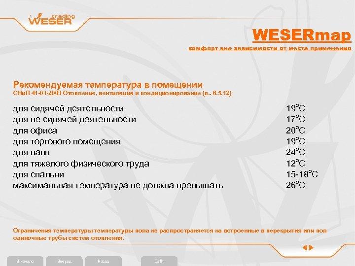 WESERmap комфорт вне зависимости от места применения Рекомендуемая температура в помещении СНи. П 41