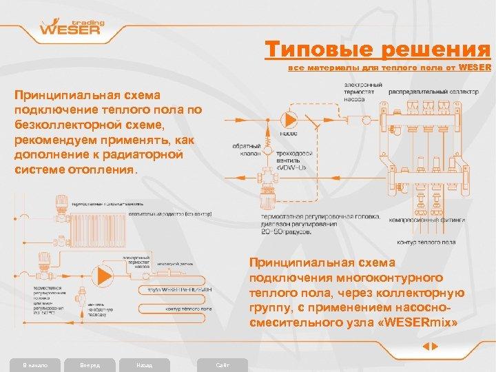 Типовые решения все материалы для теплого пола от WESER Принципиальная схема подключение теплого пола