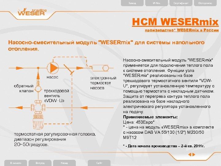 Завод W-flex Сертификат Осторожно НСМ WESERmix производство* WESERmix в России Насосно-смесительный модуль
