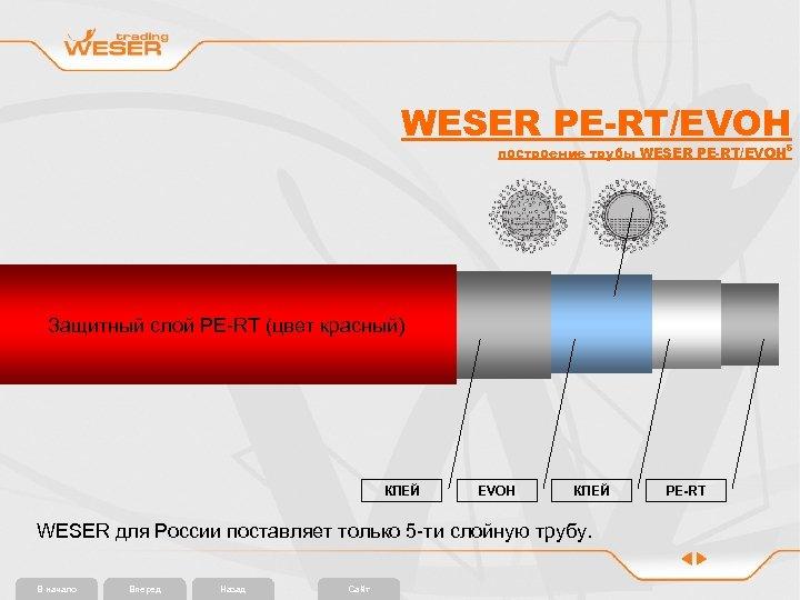 WESER PE-RT/EVOH построение трубы WESER PE-RT/EVOH 5 Слой EVOH - гидроксид этилвинила Клеевой слой