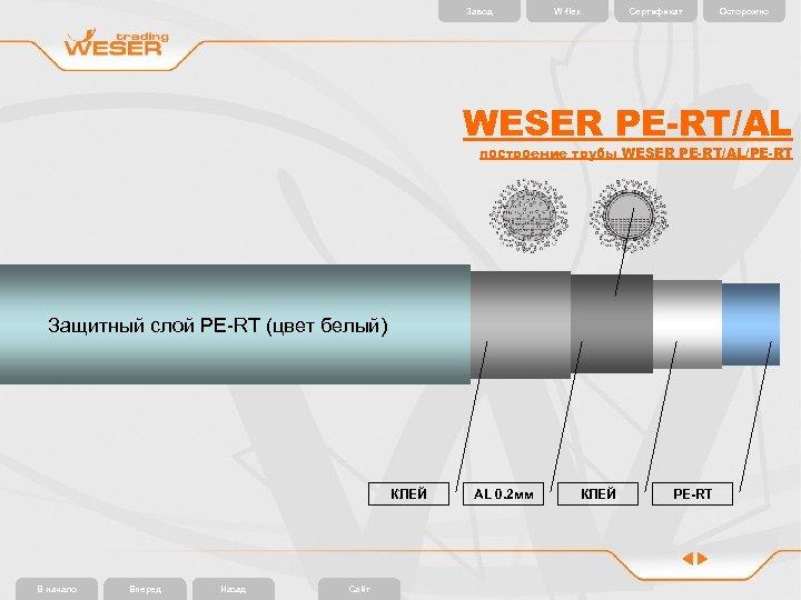 Завод W-flex Сертификат Осторожно WESER PE-RT/AL построение трубы WESER PE-RT/AL/PE-RT Алюминиевый слой (сварка «встык»