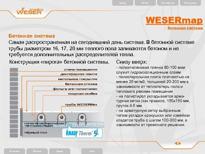 Завод W-flex Сертификат Осторожно WESERmap бетонная система Бетонная система Самая распространенная на сегодняшний день