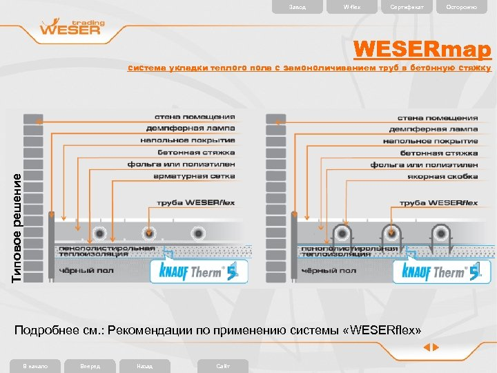 Завод W-flex Сертификат Осторожно WESERmap Типовое решение система укладки теплого пола с замоноличиванием труб