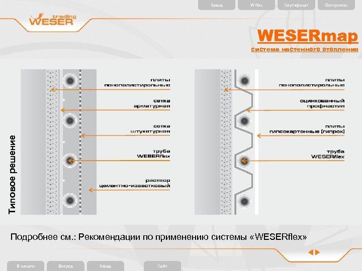 Завод W-flex Сертификат Осторожно WESERmap Типовое решение система настенного отопления Подробнее см. : Рекомендации