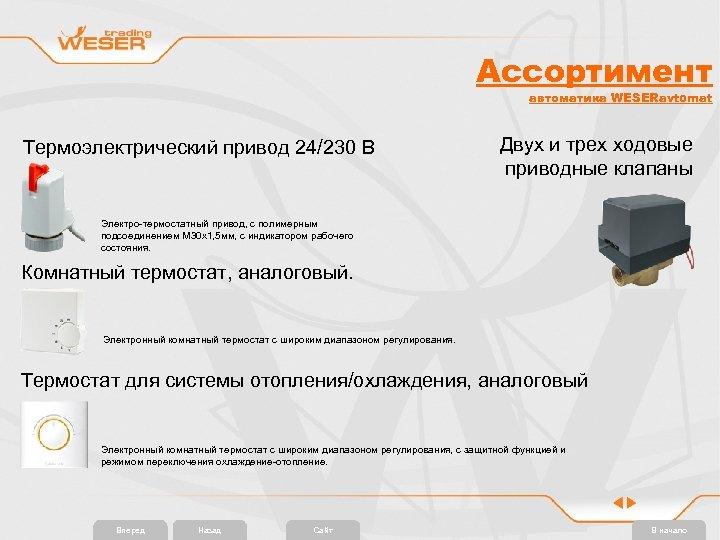 Ассортимент автоматика WESERavtomat Термоэлектрический привод 24/230 В Двух и трех ходовые приводные клапаны Электро-термостатный
