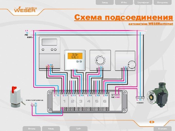 Завод W-flex Сертификат Осторожно Схема подсоединения автоматика WESERavtomat Вперед Назад Сайт В начало