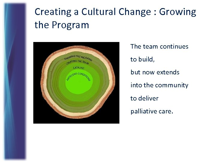 Creating a Cultural Change : Growing the Program The team continues to build, but
