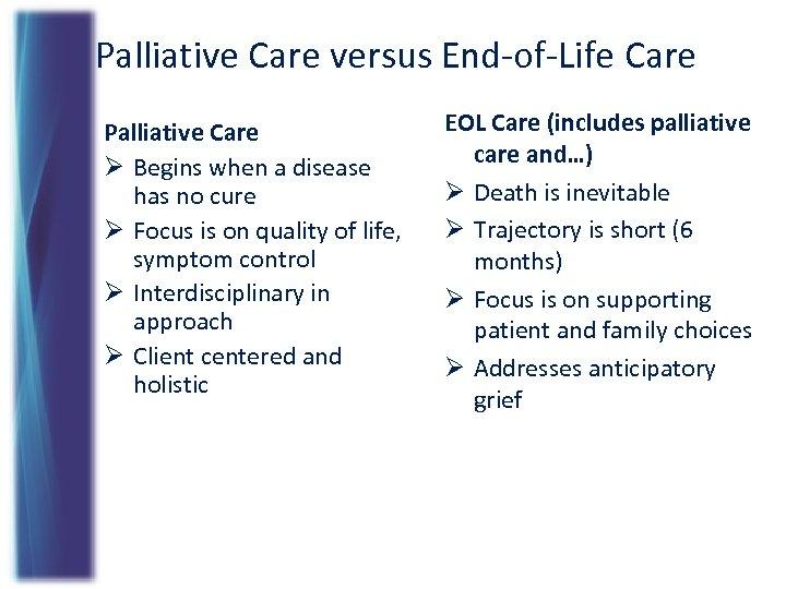 Palliative Care versus End-of-Life Care Palliative Care Ø Begins when a disease has no