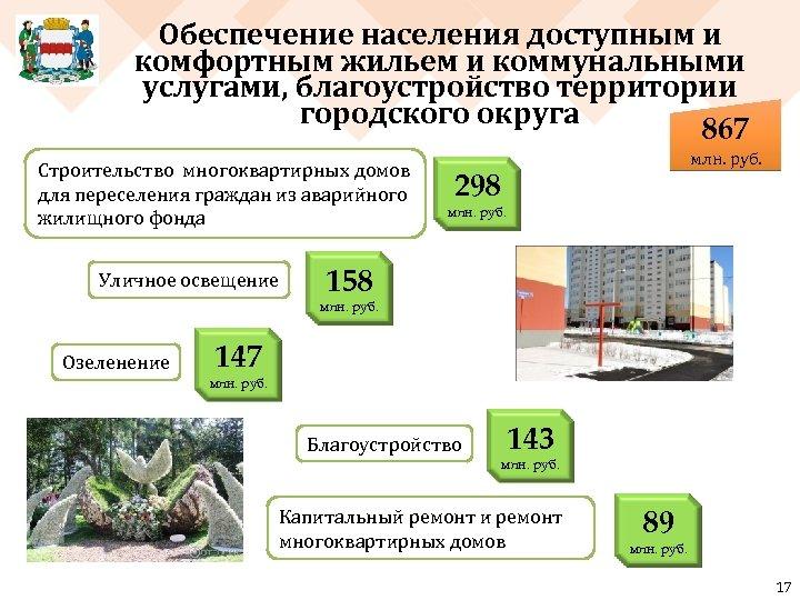 Обеспечение населения доступным и комфортным жильем и коммунальными услугами, благоустройство территории городского округа 867