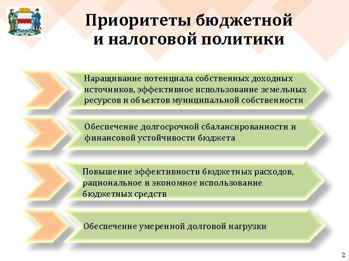 Приоритеты бюджетной и налоговой политики Наращивание потенциала собственных доходных источников, эффективное использование земельных ресурсов