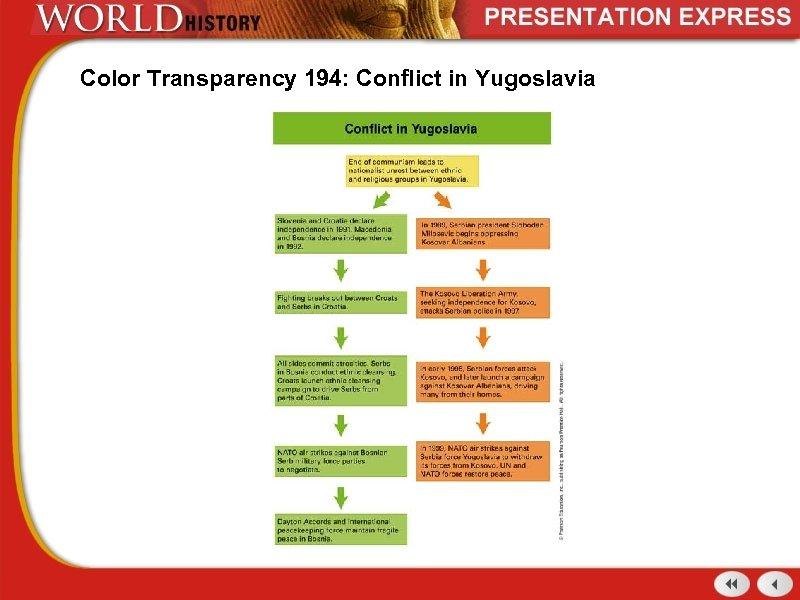 Color Transparency 194: Conflict in Yugoslavia