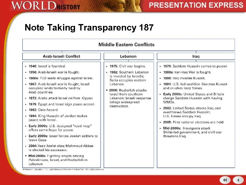 Note Taking Transparency 187