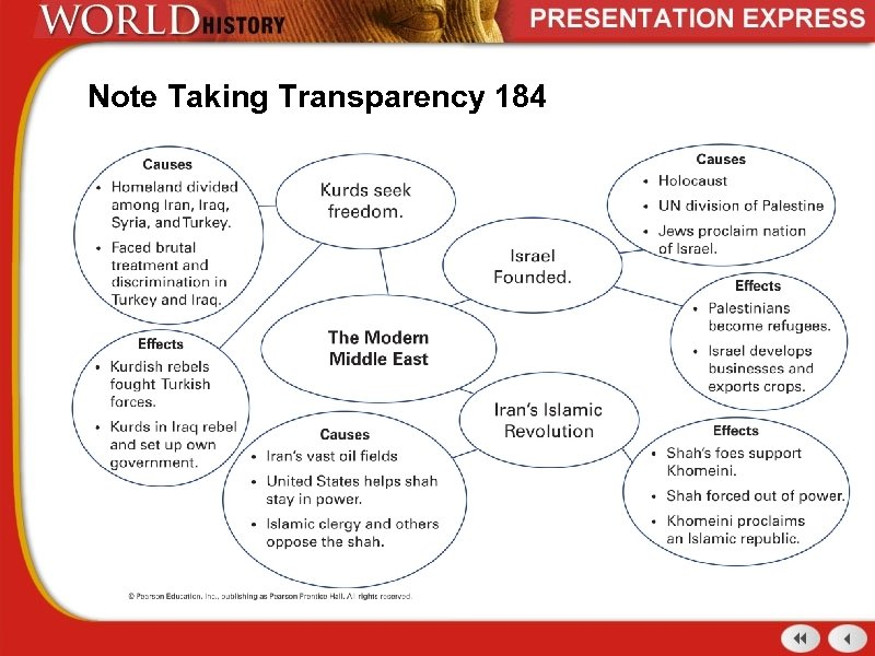 Note Taking Transparency 184