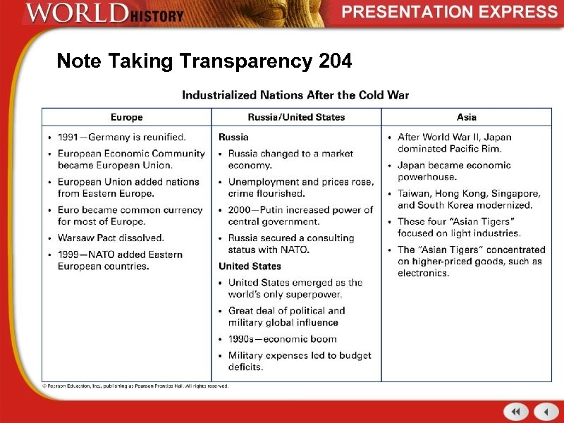 Note Taking Transparency 204