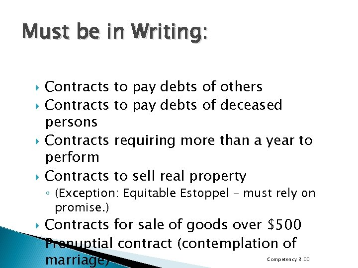 Must be in Writing: Contracts persons Contracts perform Contracts to pay debts of others