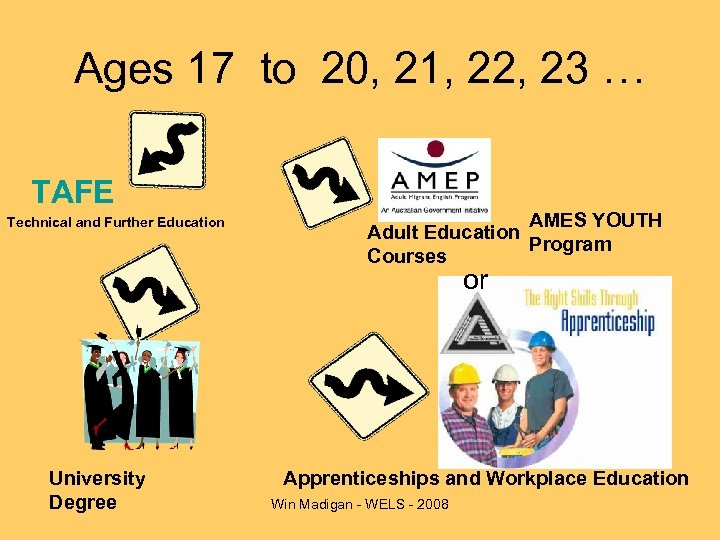 Ages 17 to 20, 21, 22, 23 … TAFE Technical and Further Education AMES