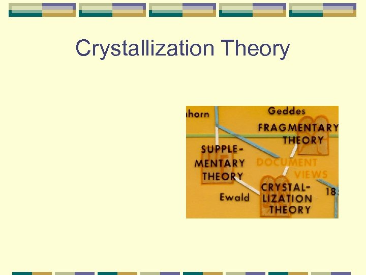 Crystallization Theory