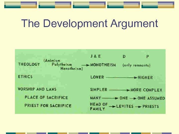 The Development Argument