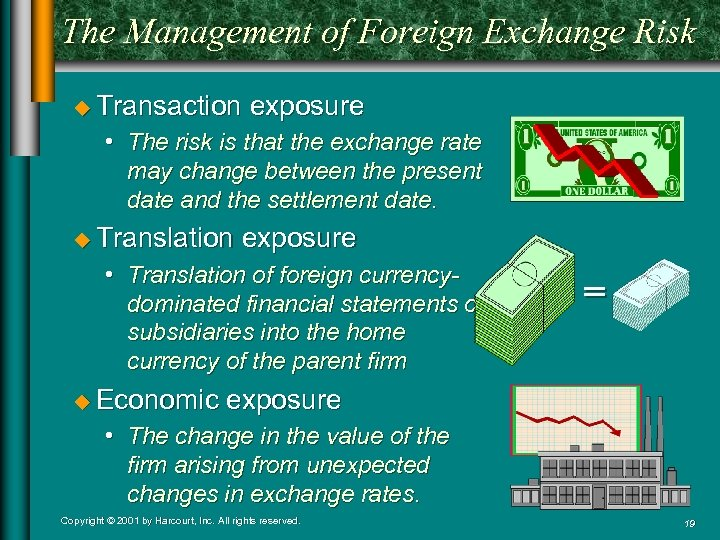 The Management of Foreign Exchange Risk u Transaction exposure • The risk is that