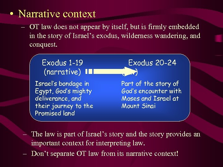 • Narrative context – OT law does not appear by itself, but is