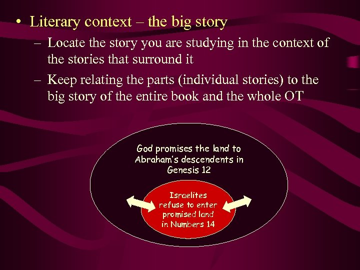 • Literary context – the big story – Locate the story you are