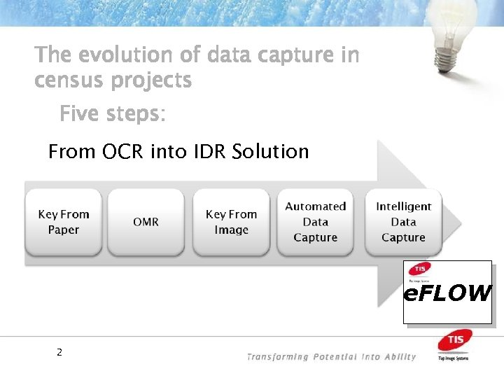 The evolution of data capture in census projects Five steps: From OCR into IDR