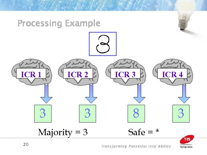 Processing Example ICR 1 3 ICR 2 3 Majority = 3 20 ICR 3