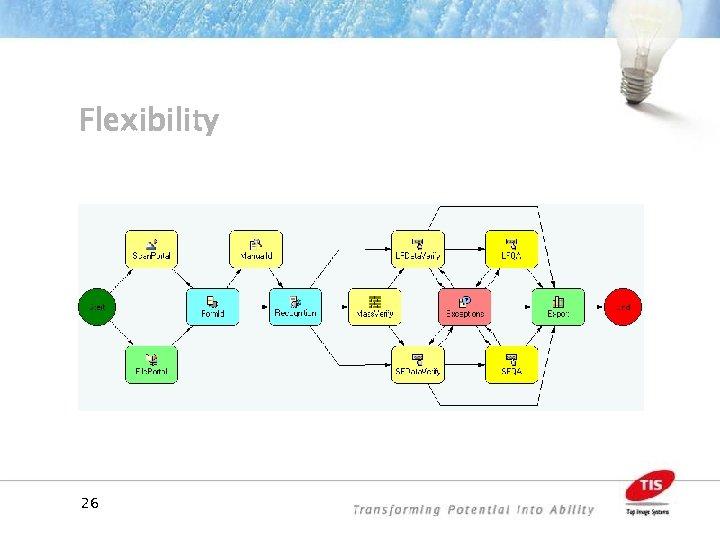 Flexibility 26