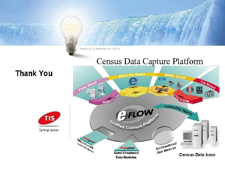 Census Data Capture Platform Thank You