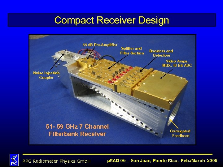 Compact Receiver Design 55 d. B Pre-Amplifier Splitter and Filter Section Boosters and Detectors