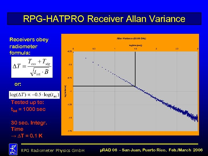 RPG-HATPRO Receiver Allan Variance Receivers obey radiometer formula: or: Tested up to: tint =