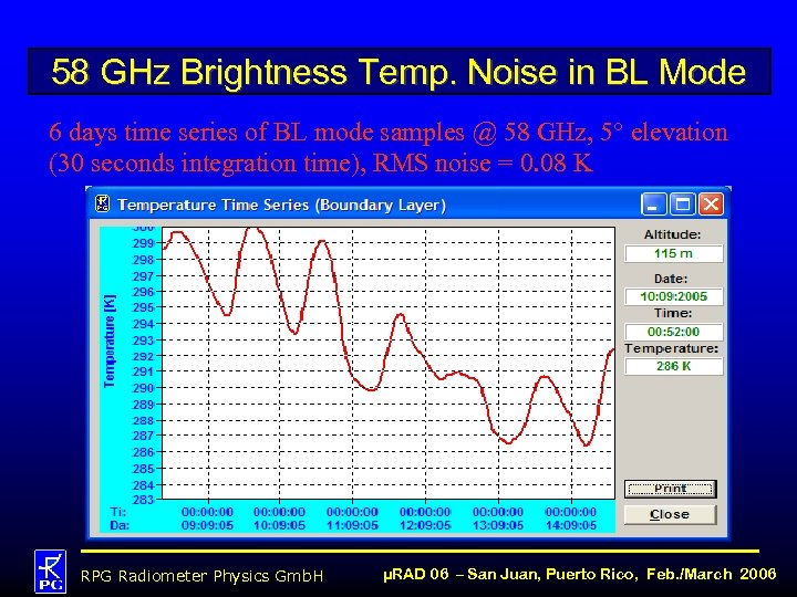 58 GHz Brightness Temp. Noise in BL Mode 6 days time series of BL