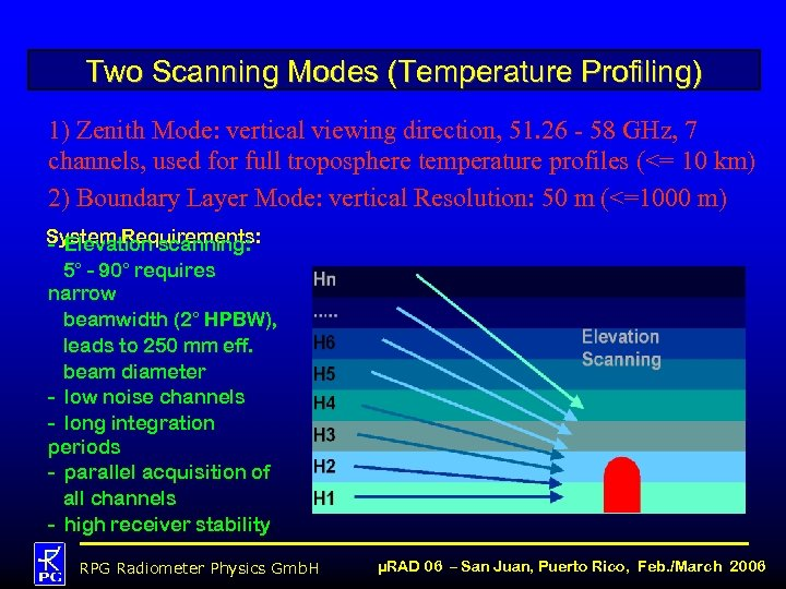 Two Scanning Modes (Temperature Profiling) 1) Zenith Mode: vertical viewing direction, 51. 26 -