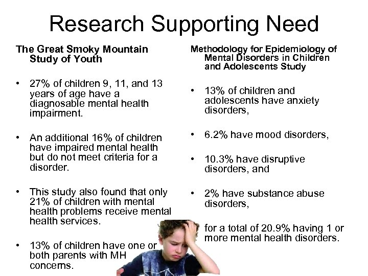 Research Supporting Need The Great Smoky Mountain Study of Youth Methodology for Epidemiology of
