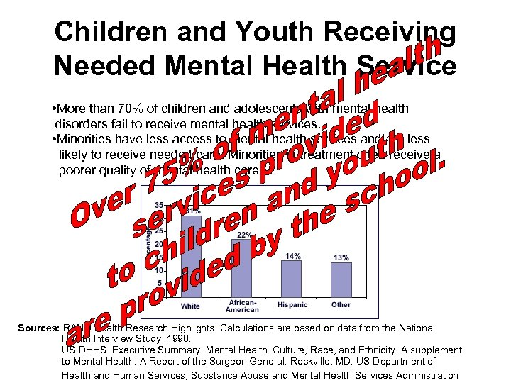 Children and Youth Receiving Needed Mental Health Service • More than 70% of children