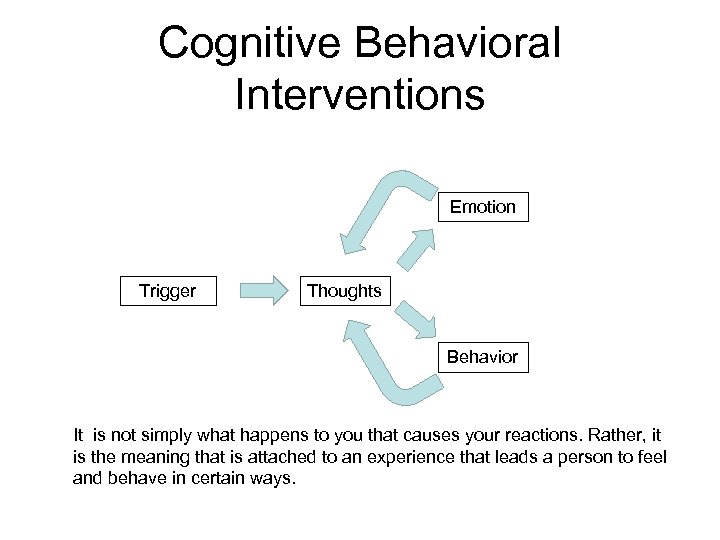 Cognitive Behavioral Interventions Emotion Trigger Thoughts Behavior It is not simply what happens to